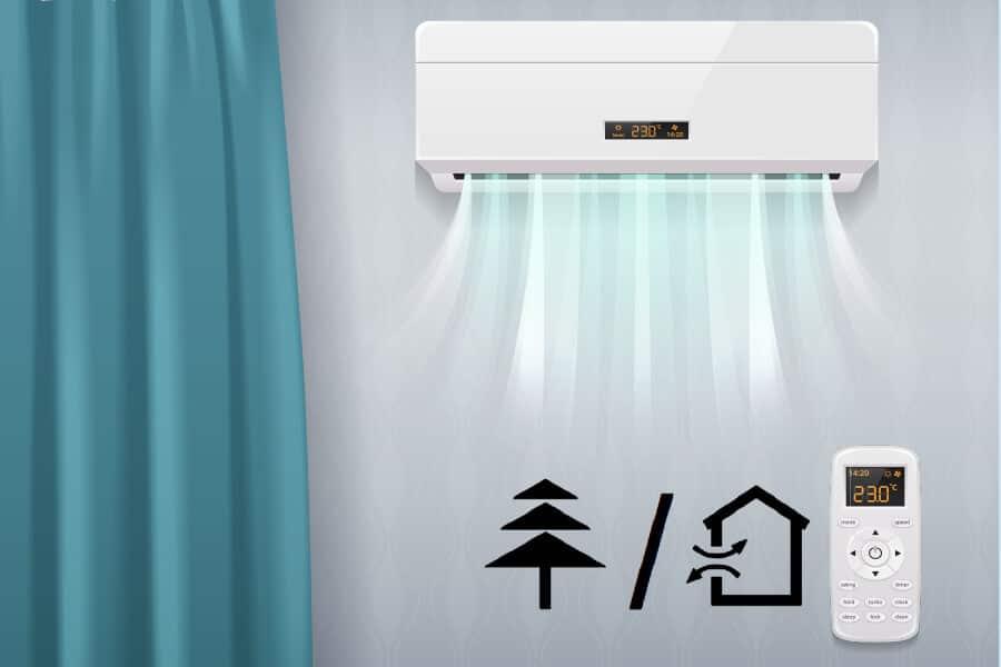 Giải mã những kí hiệu trên remote máy lạnh
