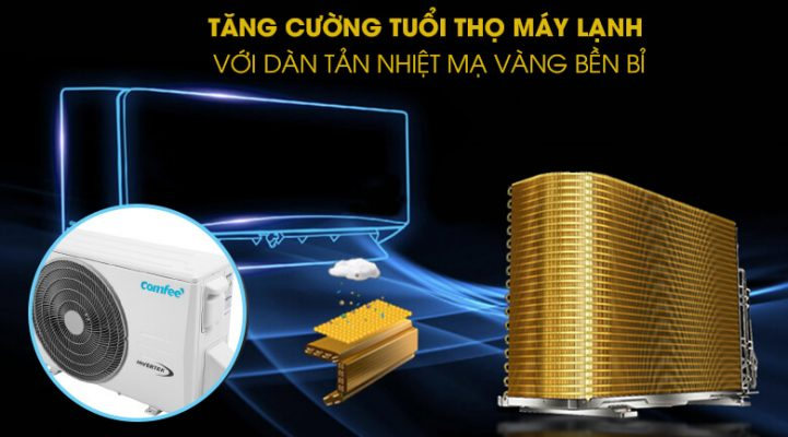 Máy lạnh Comfee Inverter 1 HP SIRIUSA 9ED 8