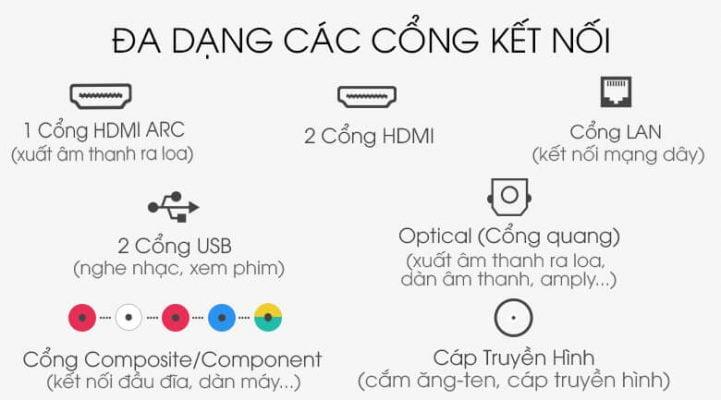Smart Tivi LG 4K 43 inch 43UN7290PTF 13