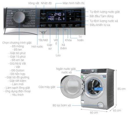 Máy giặt Electrolux EWF1141SESA 1