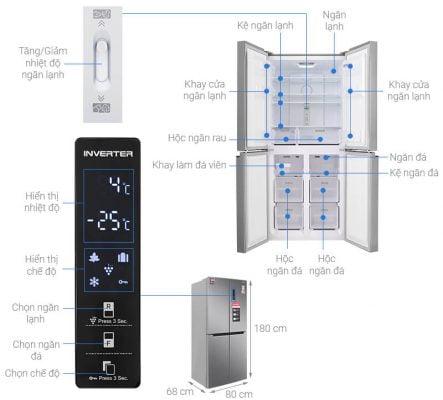 Tủ lạnh Sharp Inverter 401 lít SJ-FXP480V SL 1